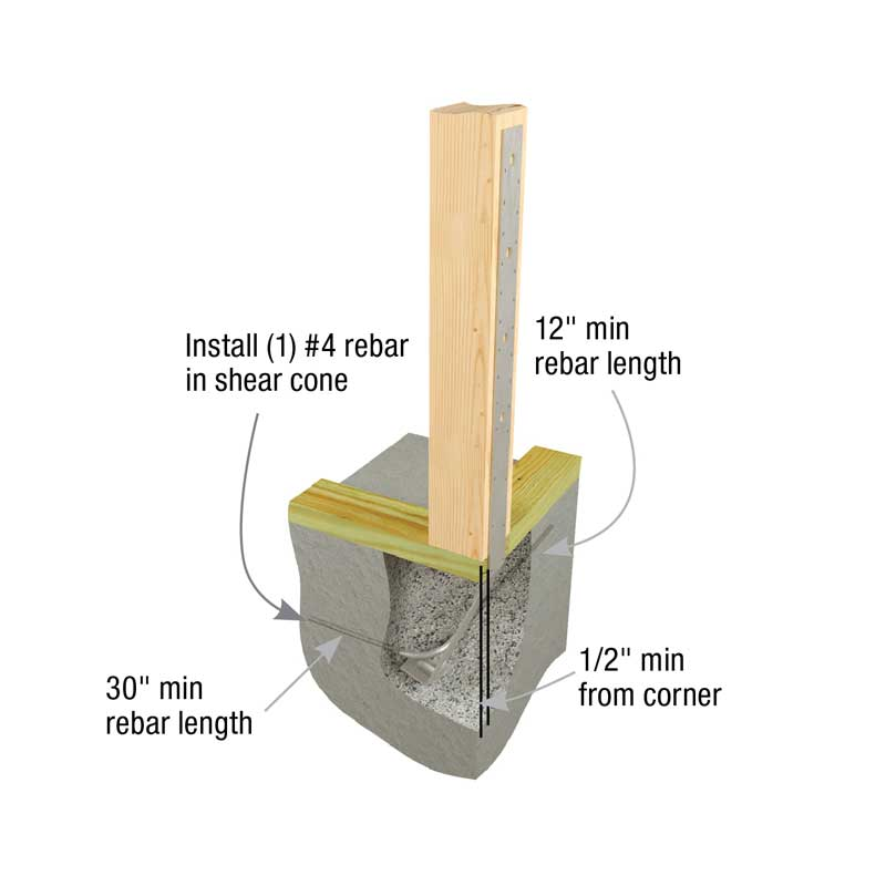 Typical HPAHD22 single pour corner and endwall installation