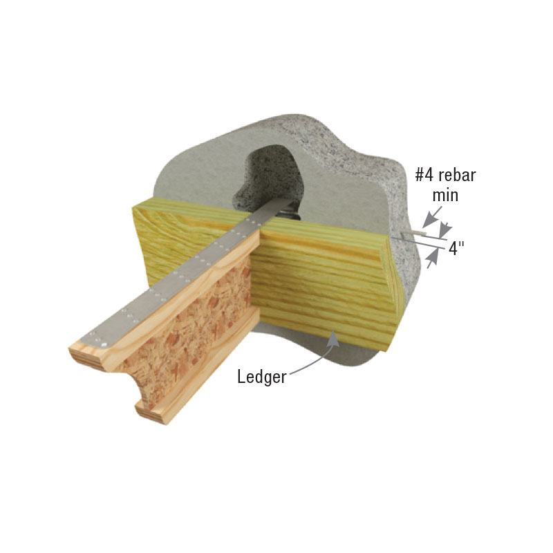 Typical PAI I-Joist purlin face installation