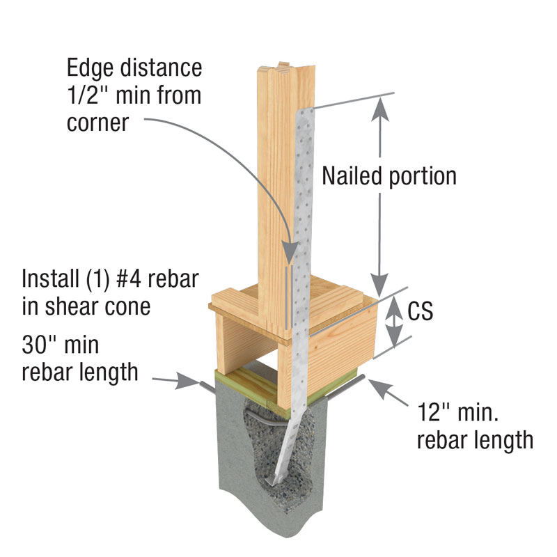 Typical STAD14RJ corner rim joist installation