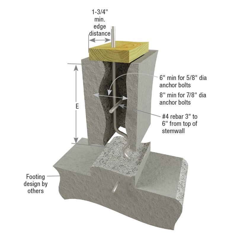 Typical STB Anchor Bolt installation