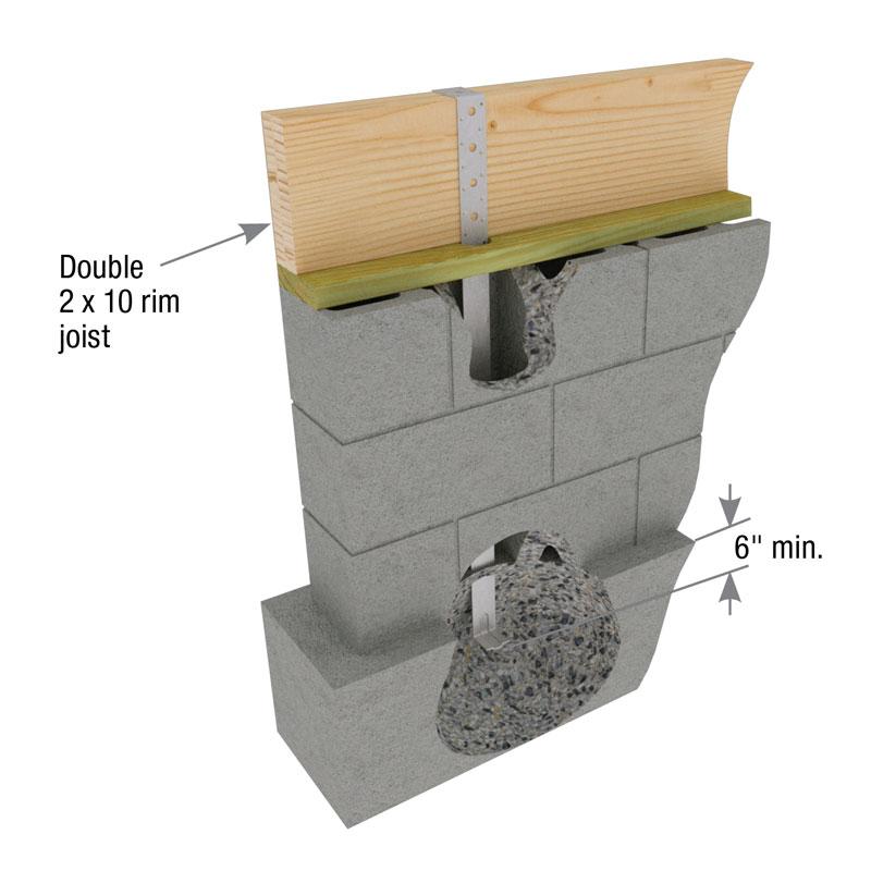 Typical TA rim joist to foundation installation